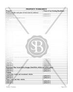 Property Worksheet